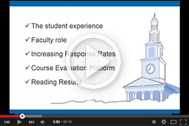 YouTube Video: Introduction to Course Evaluations, Faculty
