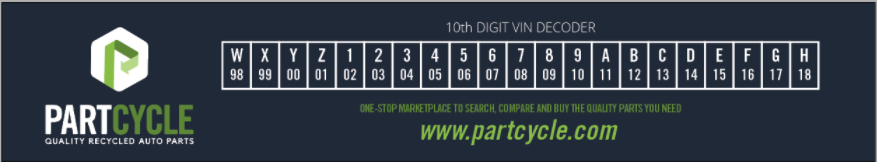 Using Your Vin Number To Find The Right Part Partcycle Help Center